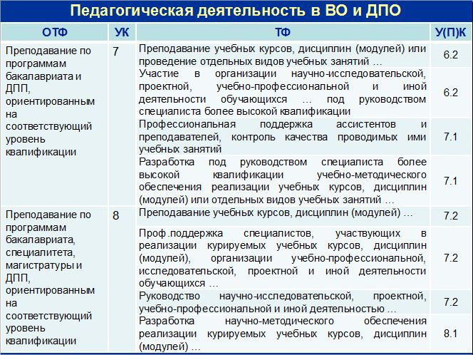 Екатеринбург закон о низкой посадки