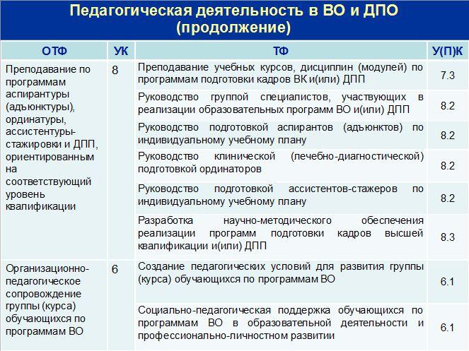 Комментарий к статье 199 уголовного кодекса старый директор
